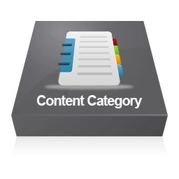 Content Category module can provide convenient browsing layout mode